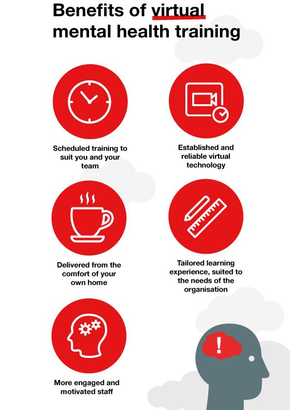 Benefits-of-virtual-mental-health-596x842V2